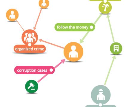 Lednový kurz pro investigativní novináře – Follow the money