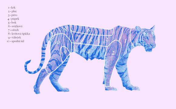 Pytlačení mrtvých tygrů