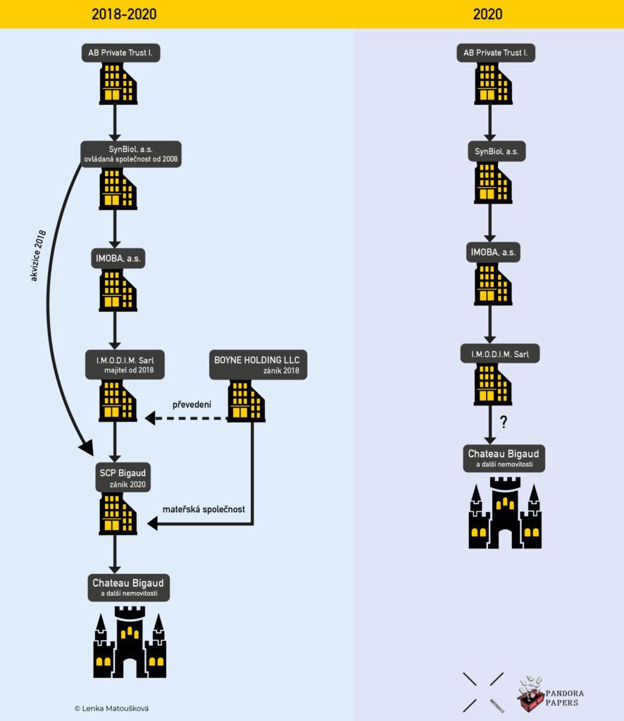 Infografika se po rozkliknutí zvětší